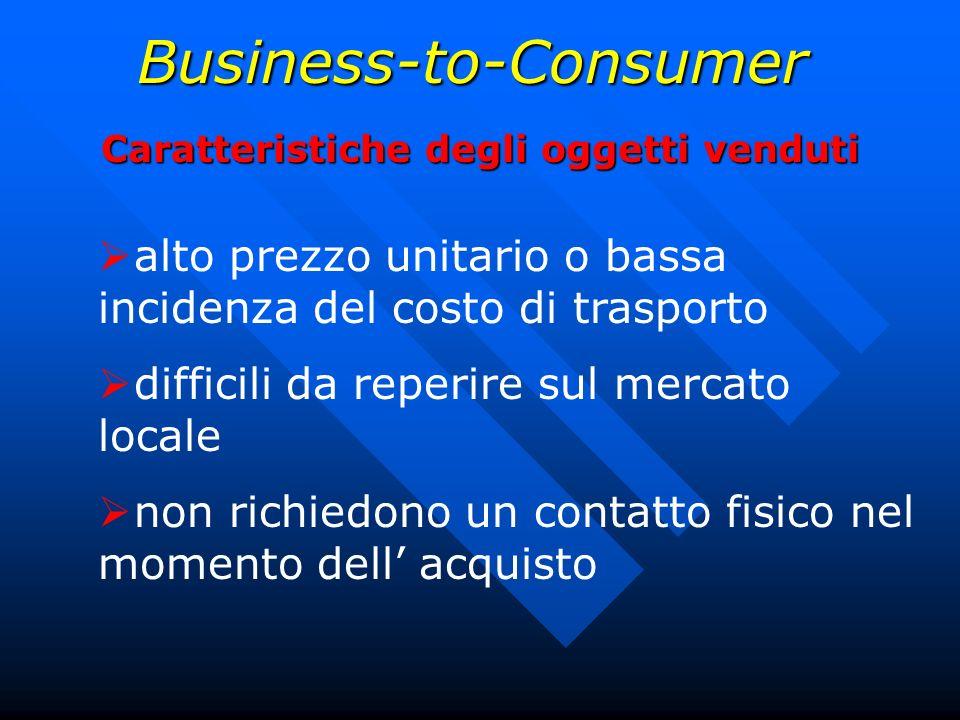 Business-to-Consumer Caratteristiche degli oggetti venduti alto prezzo unitario o bassa incidenza del costo di trasporto difficili da reperire sul mer