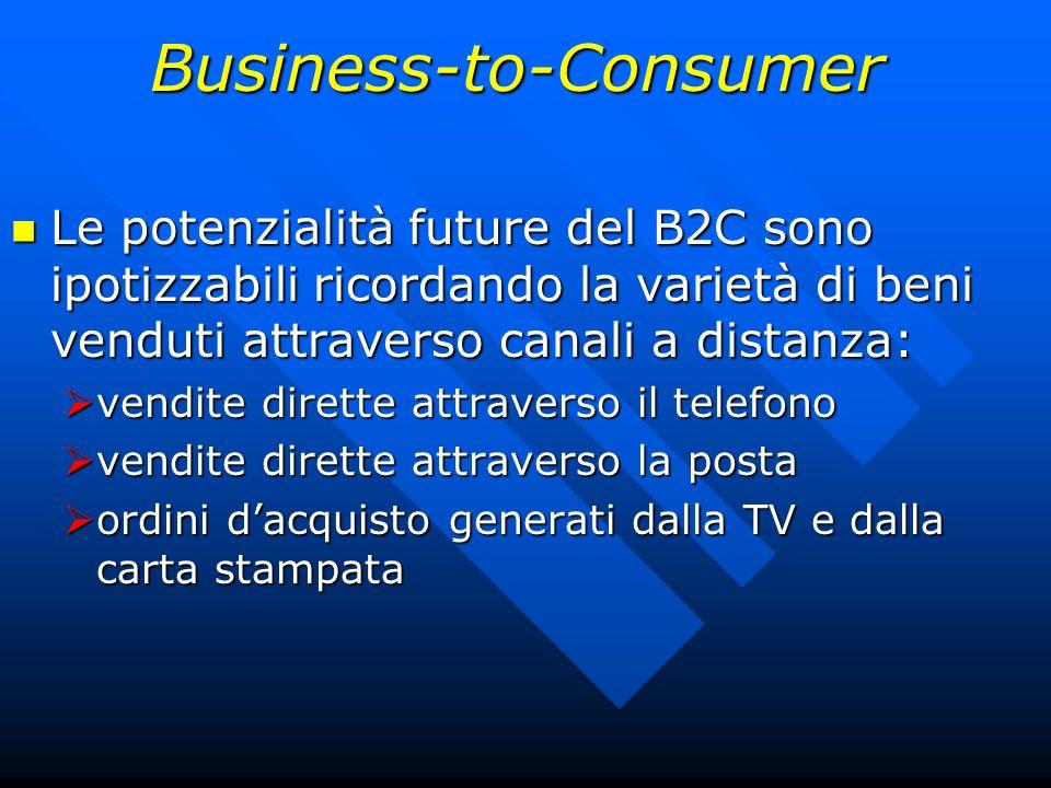 Business-to-Consumer Le potenzialità future del B2C sono ipotizzabili ricordando la varietà di beni venduti attraverso canali a distanza: Le potenzial