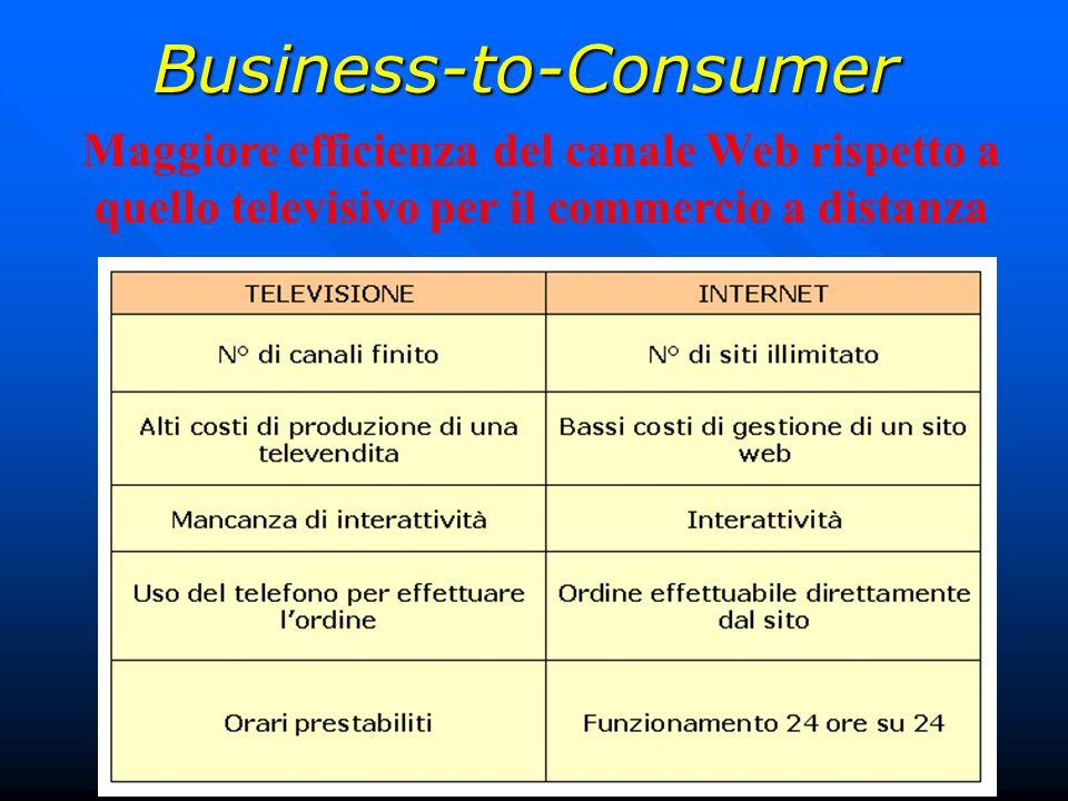 Business-to-Consumer Maggiore efficienza del canale Web rispetto a quello televisivo per il commercio a distanza