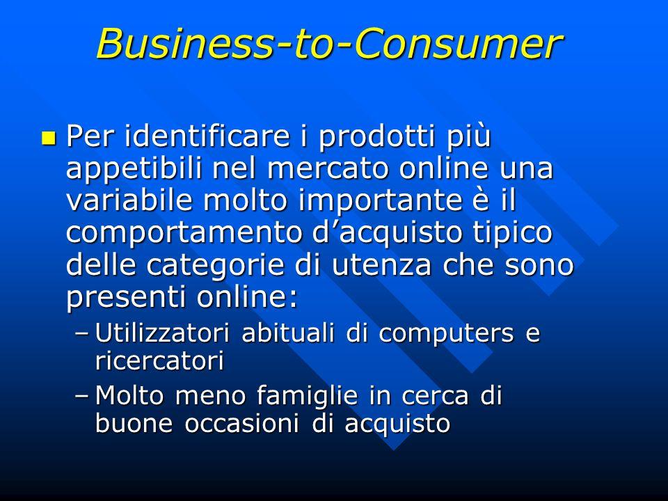Business-to-Consumer Per identificare i prodotti più appetibili nel mercato online una variabile molto importante è il comportamento dacquisto tipico