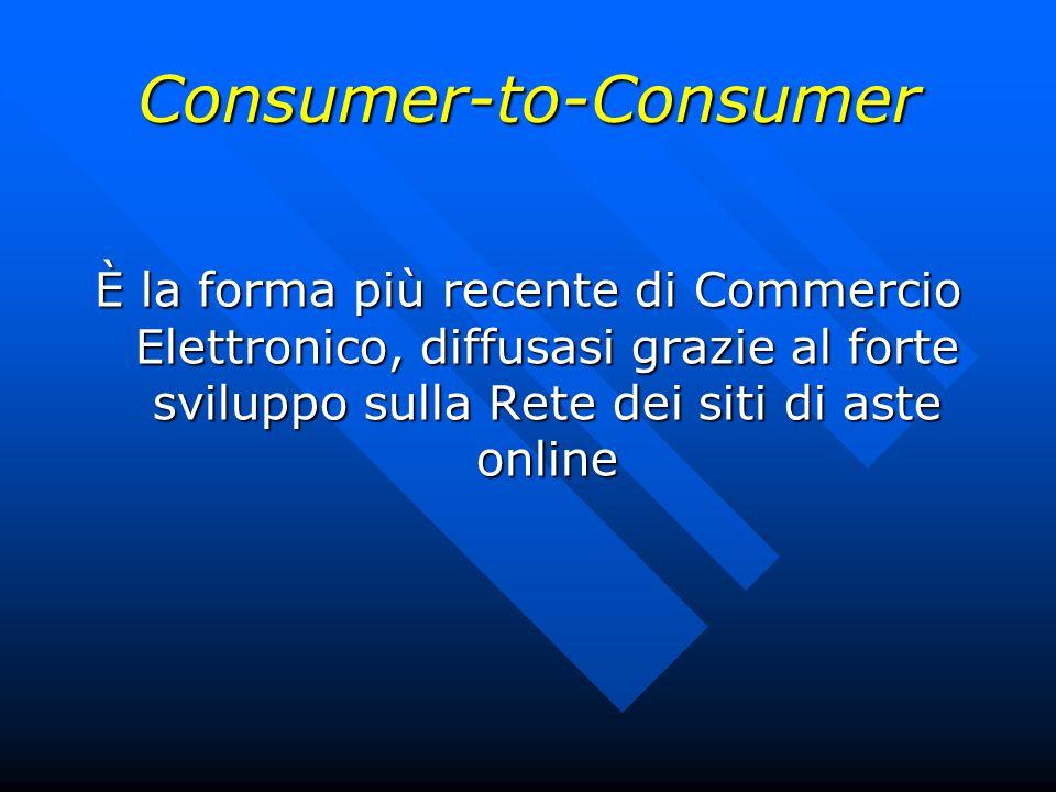È la forma più recente di Commercio Elettronico, diffusasi grazie al forte sviluppo sulla Rete dei siti di aste online Consumer-to-Consumer