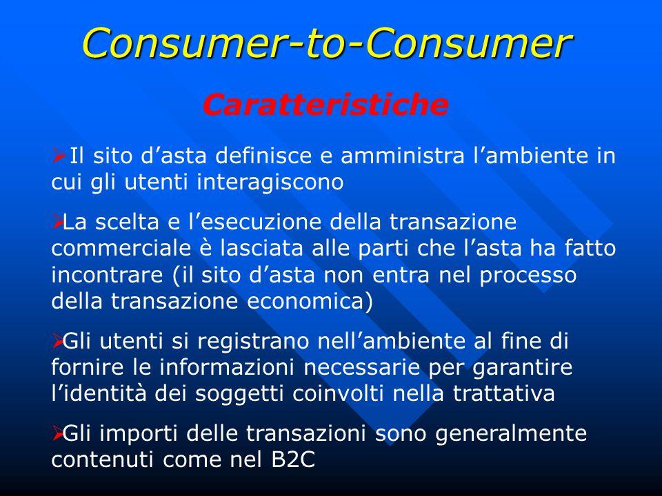 Consumer-to-Consumer Caratteristiche Il sito dasta definisce e amministra lambiente in cui gli utenti interagiscono La scelta e lesecuzione della tran