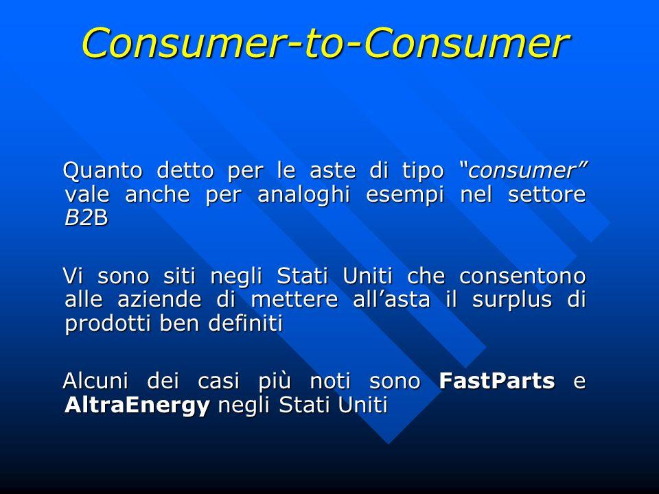 Consumer-to-Consumer Quanto detto per le aste di tipo consumer vale anche per analoghi esempi nel settore B2B Quanto detto per le aste di tipo consume
