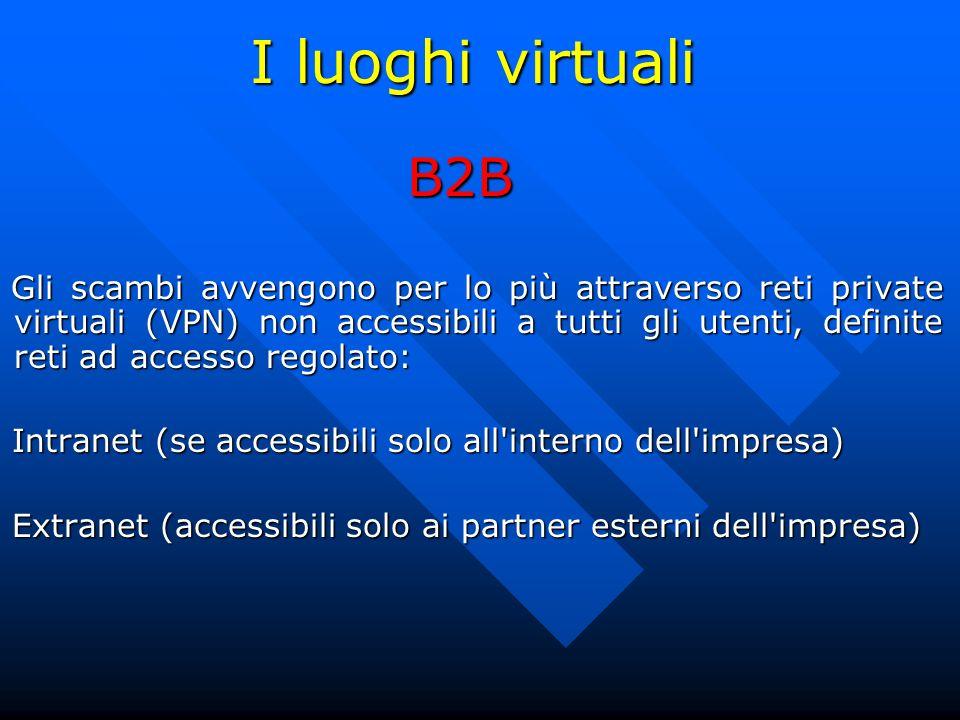 B2B Gli scambi avvengono per lo più attraverso reti private virtuali (VPN) non accessibili a tutti gli utenti, definite reti ad accesso regolato: Gli