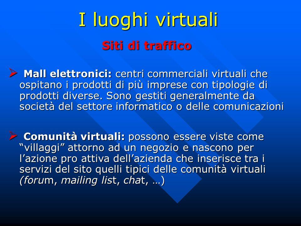 I luoghi virtuali Siti di traffico Mall elettronici: centri commerciali virtuali che ospitano i prodotti di più imprese con tipologie di prodotti dive