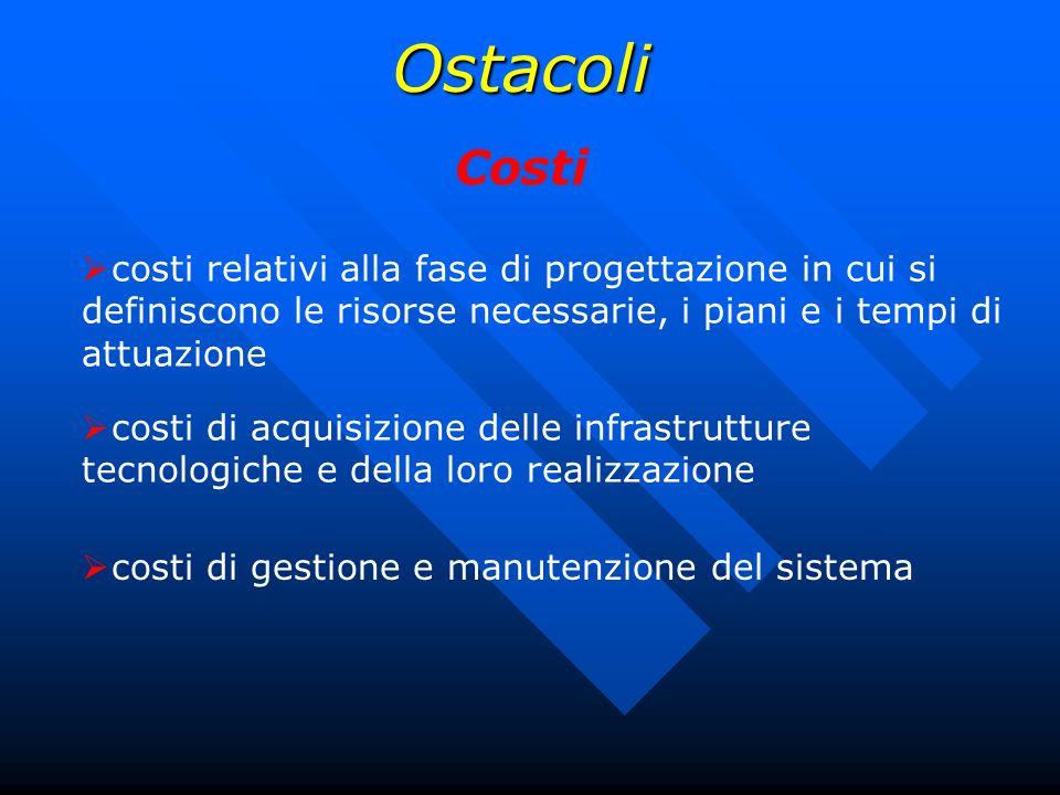 Ostacoli Costi costi relativi alla fase di progettazione in cui si definiscono le risorse necessarie, i piani e i tempi di attuazione costi di acquisi