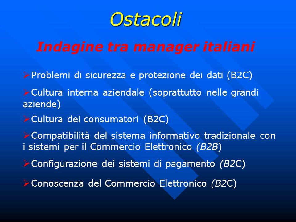 Ostacoli Indagine tra manager italiani Problemi di sicurezza e protezione dei dati (B2C) Cultura interna aziendale (soprattutto nelle grandi aziende)