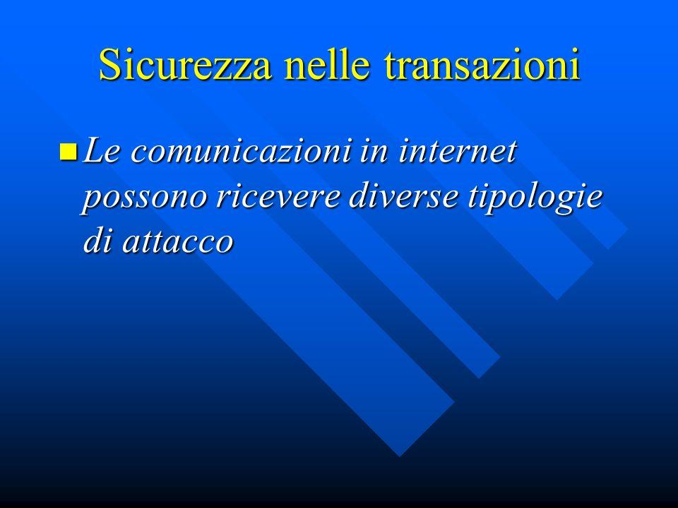 Sicurezza nelle transazioni Le comunicazioni in internet possono ricevere diverse tipologie di attacco Le comunicazioni in internet possono ricevere d