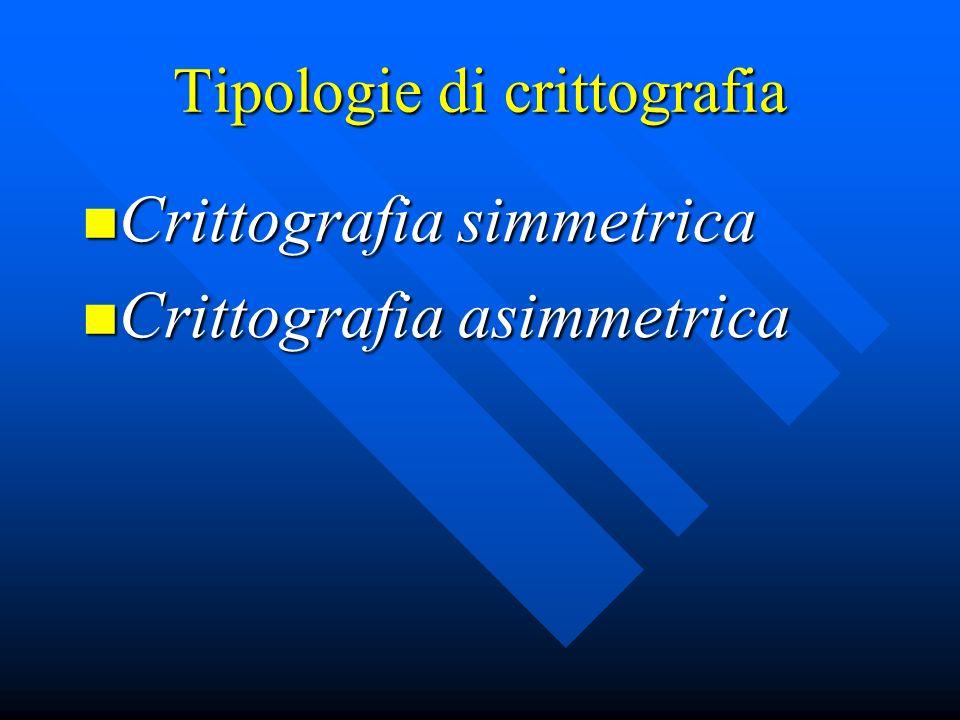 Tipologie di crittografia Crittografia simmetrica Crittografia simmetrica Crittografia asimmetrica Crittografia asimmetrica