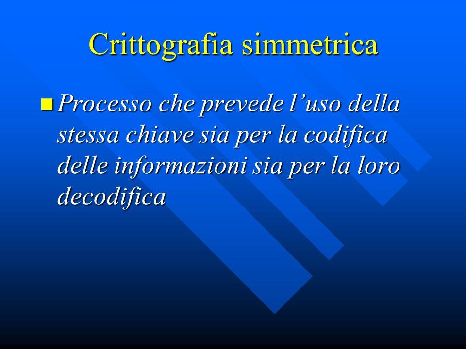 Crittografia simmetrica Processo che prevede luso della stessa chiave sia per la codifica delle informazioni sia per la loro decodifica Processo che p