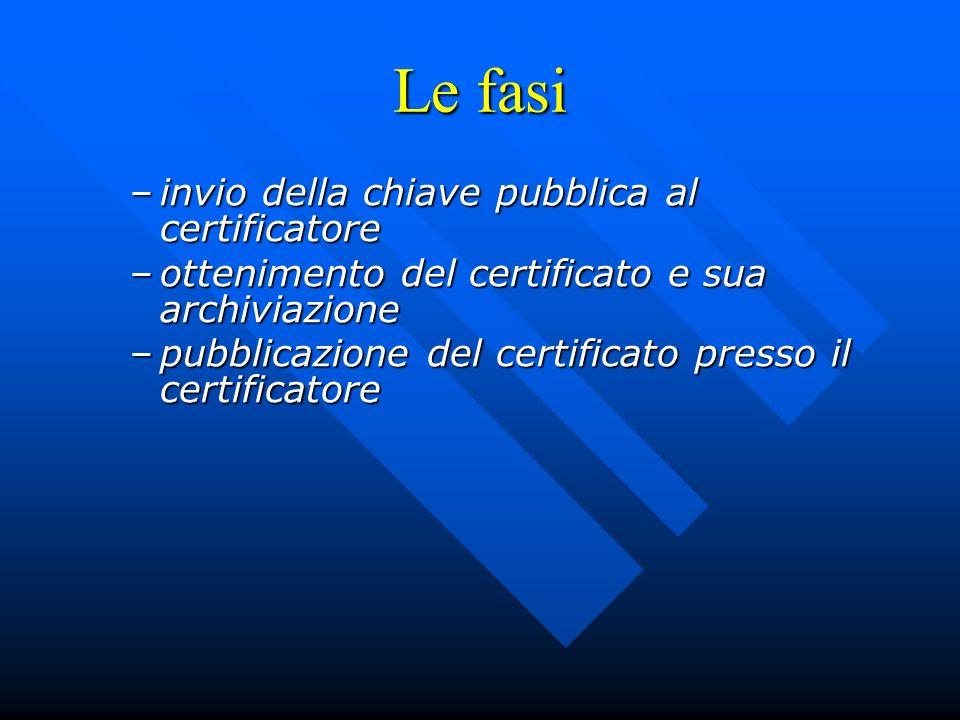 Le fasi –invio della chiave pubblica al certificatore –ottenimento del certificato e sua archiviazione –pubblicazione del certificato presso il certif