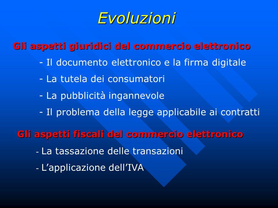 Evoluzioni Gli aspetti giuridici del commercio elettronico - Il documento elettronico e la firma digitale - La tutela dei consumatori - La pubblicità
