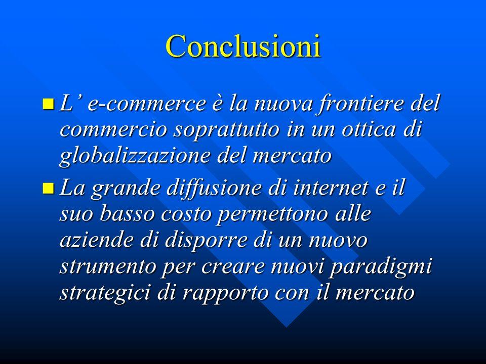 Conclusioni L e-commerce è la nuova frontiere del commercio soprattutto in un ottica di globalizzazione del mercato L e-commerce è la nuova frontiere