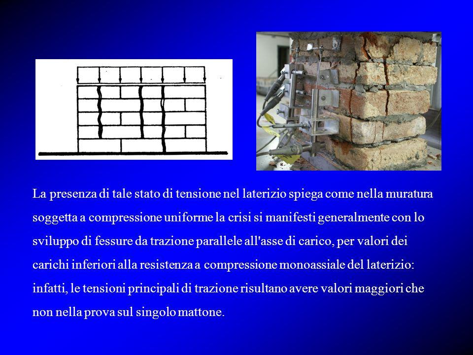 La presenza di tale stato di tensione nel laterizio spiega come nella muratura soggetta a compressione uniforme la crisi si manifesti generalmente con