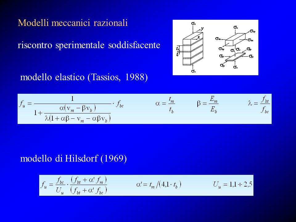 modello elastico (Tassios, 1988) modello di Hilsdorf (1969) Modelli meccanici razionali riscontro sperimentale soddisfacente