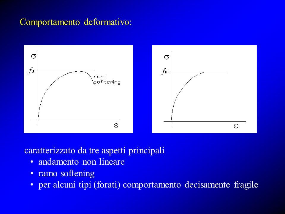 Comportamento deformativo: caratterizzato da tre aspetti principali andamento non lineare ramo softening per alcuni tipi (forati) comportamento decisa