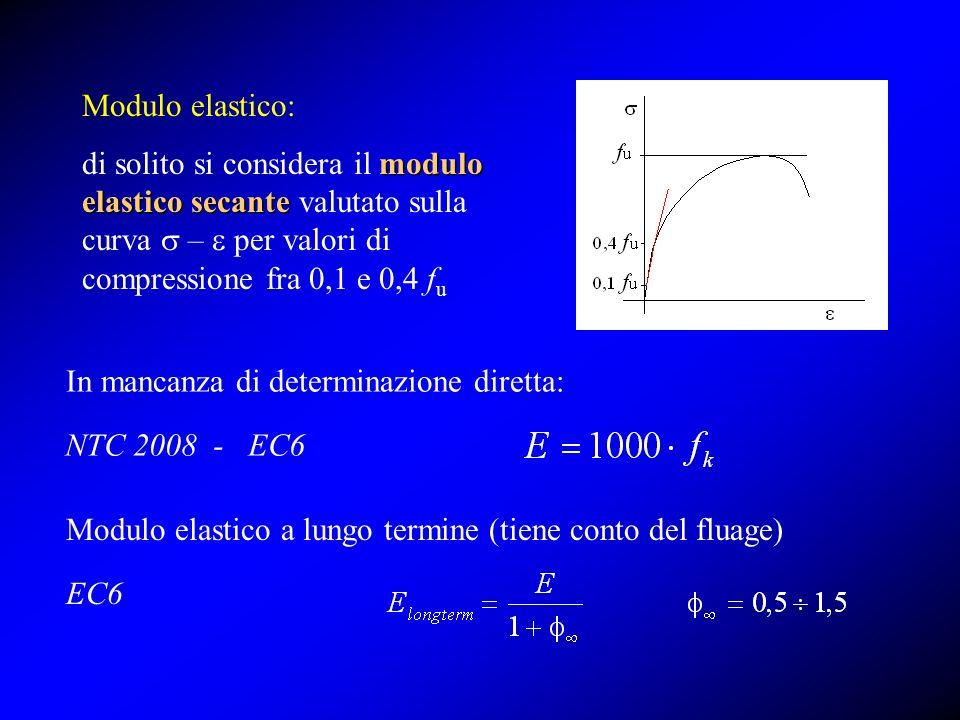 Modulo elastico: modulo elastico secante di solito si considera il modulo elastico secante valutato sulla curva – per valori di compressione fra 0,1 e