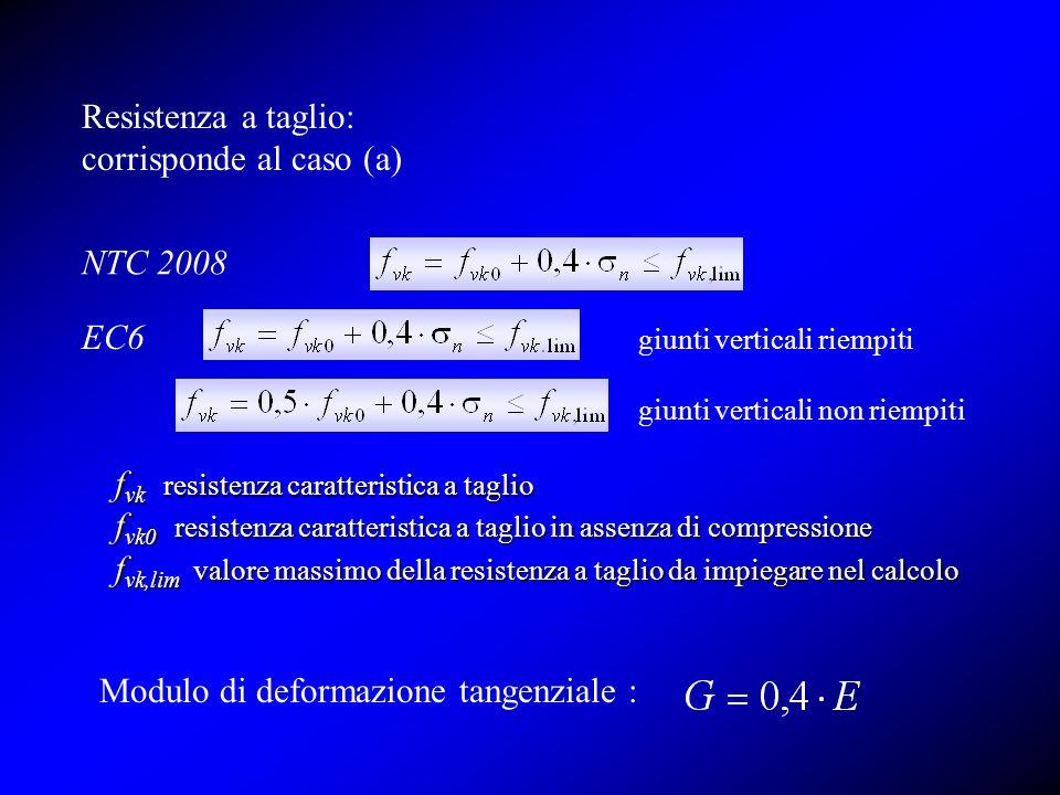 Resistenza a taglio: corrisponde al caso (a) NTC 2008 EC6 giunti verticali riempiti giunti verticali non riempiti Modulo di deformazione tangenziale :
