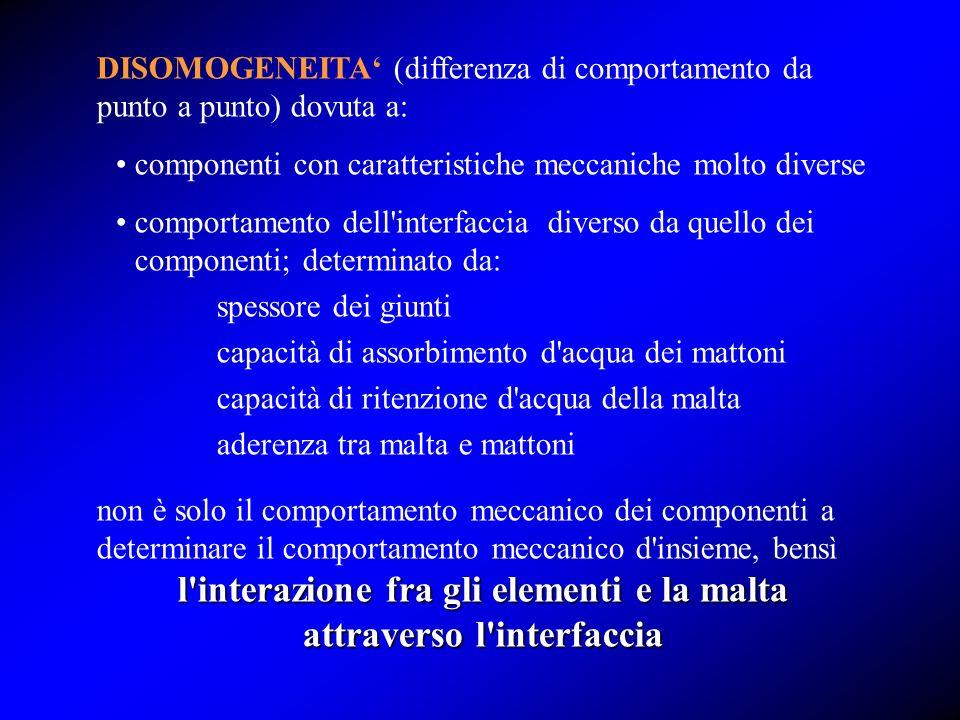 DISOMOGENEITA (differenza di comportamento da punto a punto) dovuta a: componenti con caratteristiche meccaniche molto diverse comportamento dell'inte