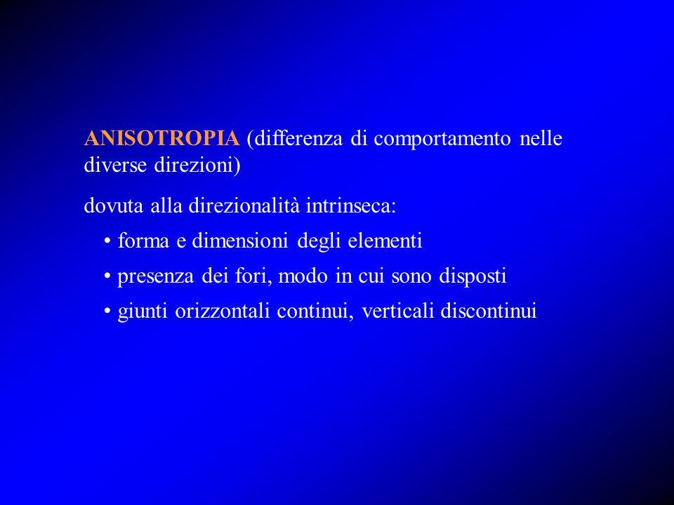 ANISOTROPIA (differenza di comportamento nelle diverse direzioni) dovuta alla direzionalità intrinseca: forma e dimensioni degli elementi presenza dei