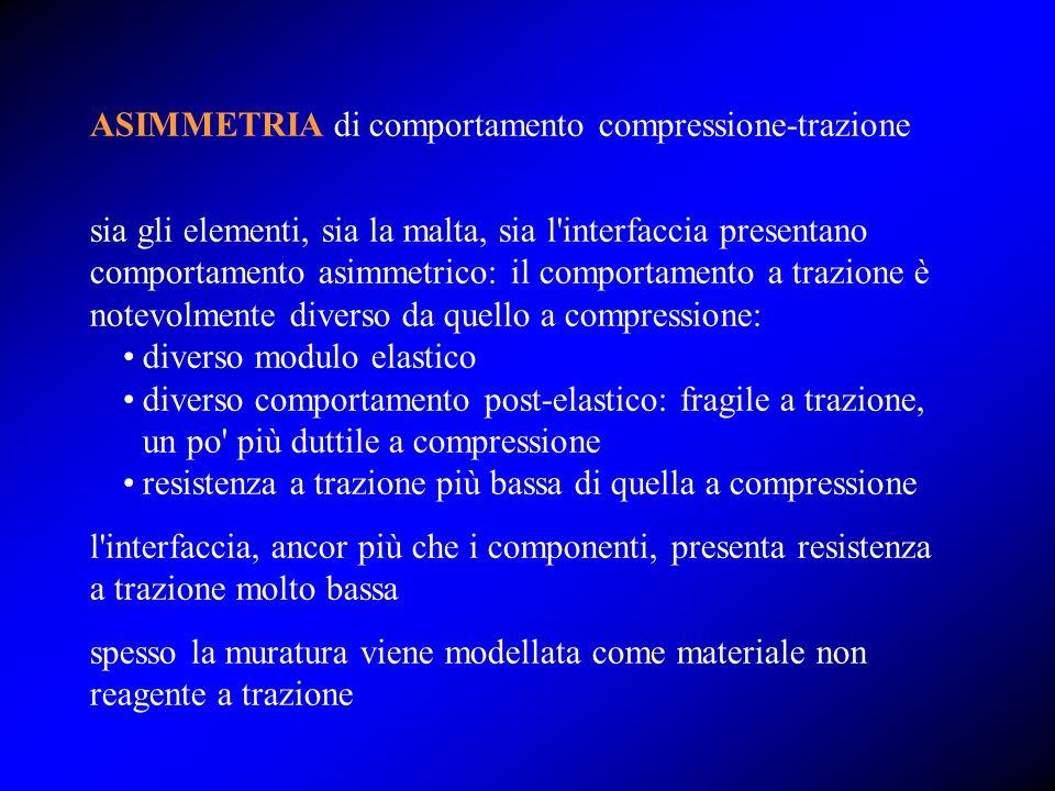 ASIMMETRIA di comportamento compressione-trazione sia gli elementi, sia la malta, sia l'interfaccia presentano comportamento asimmetrico: il comportam