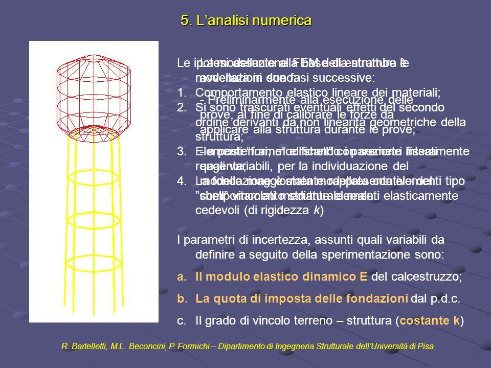 Le ipotesi assunte alla base di entrambe le modellazioni sono: 1.Comportamento elastico lineare dei materiali; 2.Si sono trascurati eventuali effetti