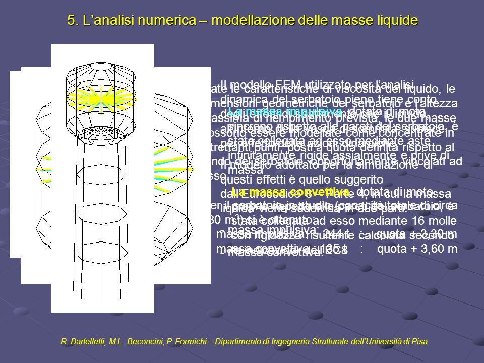 5. Lanalisi numerica – modellazione delle masse liquide R. Bartelletti, M.L. Beconcini, P. Formichi – Dipartimento di Ingegneria Strutturale dellUnive