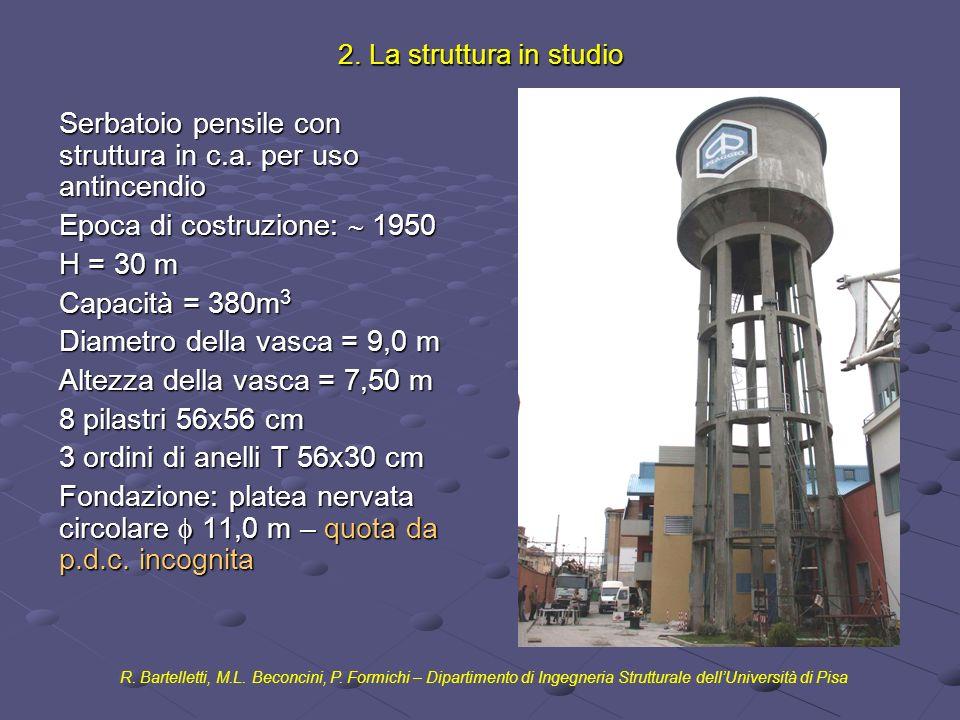 2. La struttura in studio Serbatoio pensile con struttura in c.a. per uso antincendio Epoca di costruzione: 1950 H = 30 m Capacità = 380m 3 Diametro d