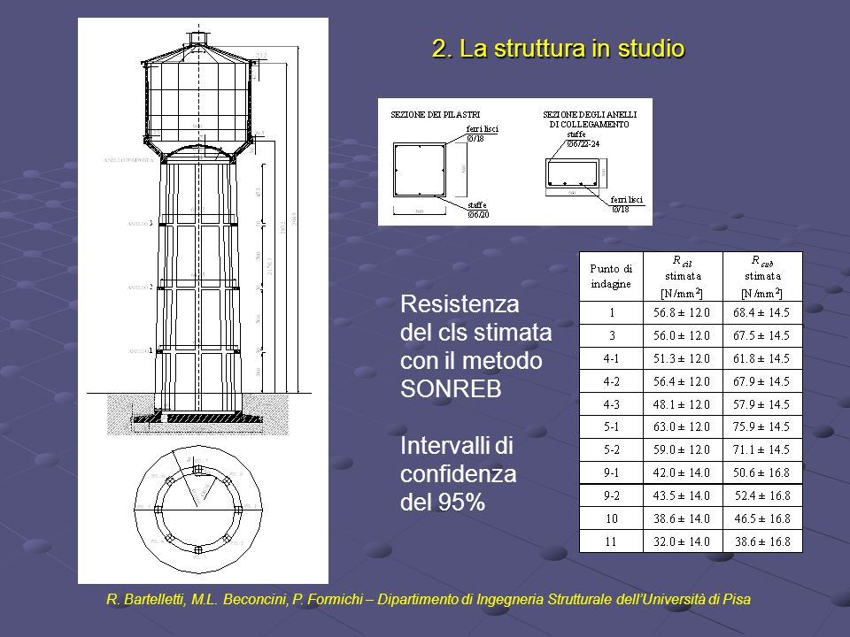 2. La struttura in studio R. Bartelletti, M.L. Beconcini, P. Formichi – Dipartimento di Ingegneria Strutturale dellUniversità di Pisa Resistenza del c