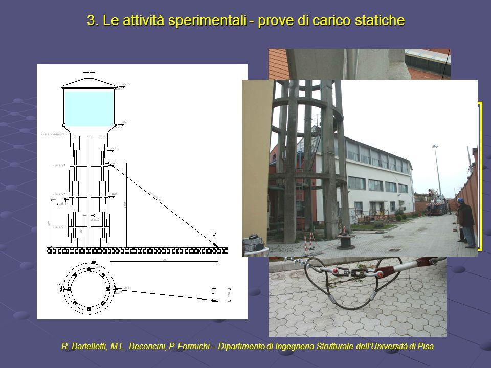 3. Le attività sperimentali - prove di carico statiche R. Bartelletti, M.L. Beconcini, P. Formichi – Dipartimento di Ingegneria Strutturale dellUniver
