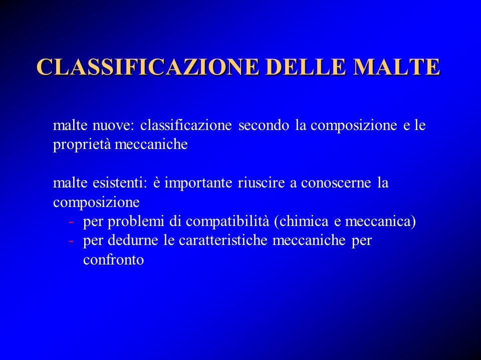 CLASSIFICAZIONE DELLE MALTE malte nuove: classificazione secondo la composizione e le proprietà meccaniche malte esistenti: è importante riuscire a co