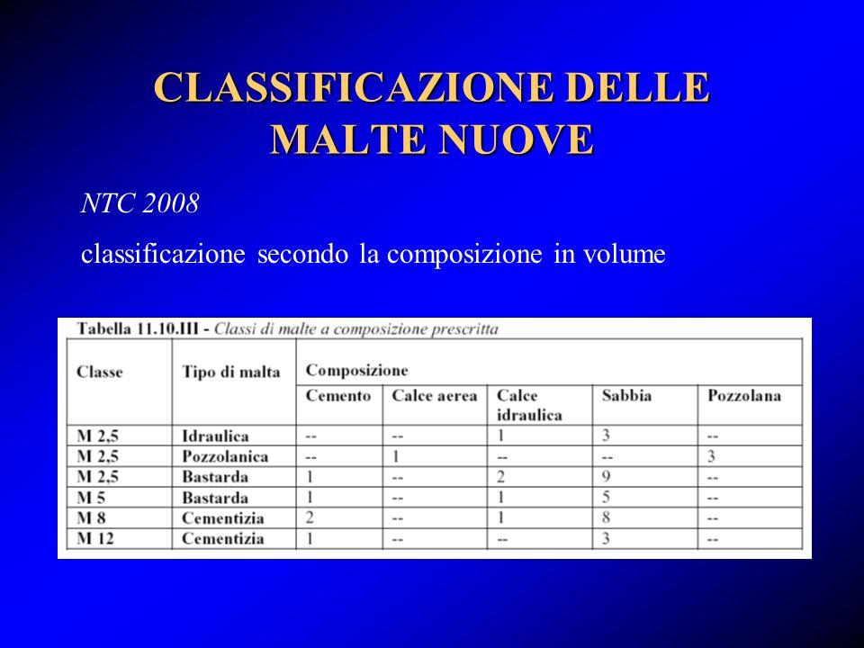 CLASSIFICAZIONE DELLE MALTE NUOVE NTC 2008 classificazione secondo la composizione in volume