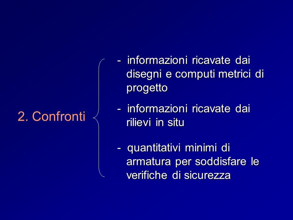 - informazioni ricavate dai disegni e computi metrici di progetto 2. Confronti - informazioni ricavate dai rilievi in situ - quantitativi minimi di ar