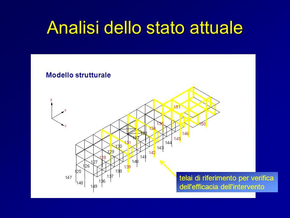 Analisi dello stato attuale Modello strutturale telai di riferimento per verifica dell'efficacia dell'intervento