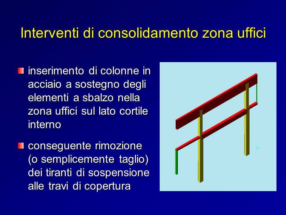 Interventi di consolidamento zona uffici inserimento di colonne in acciaio a sostegno degli elementi a sbalzo nella zona uffici sul lato cortile inter
