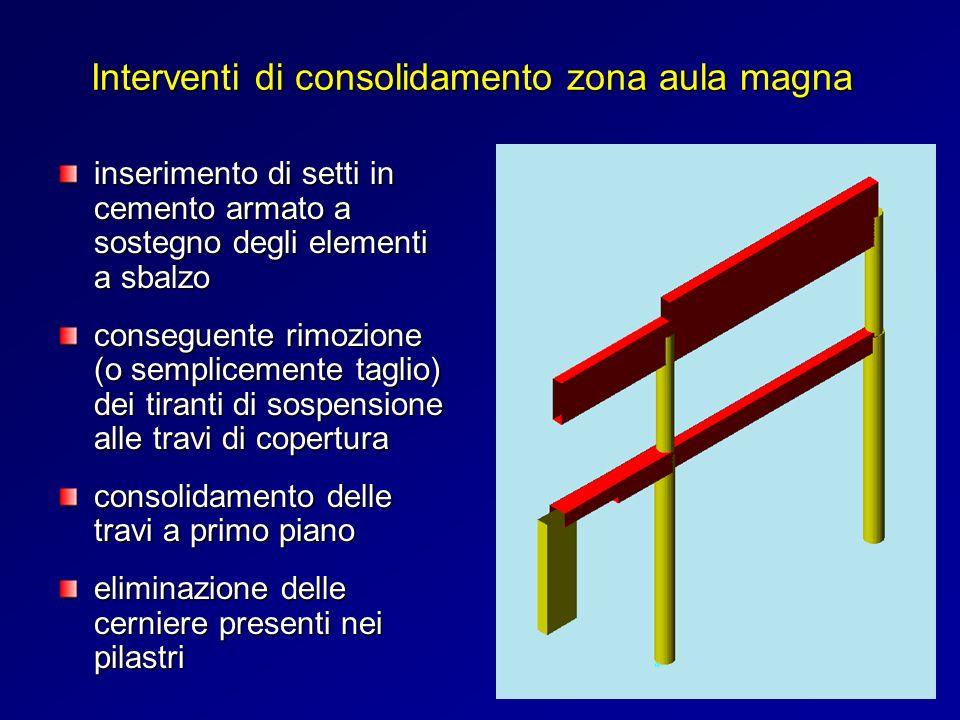 Interventi di consolidamento zona aula magna inserimento di setti in cemento armato a sostegno degli elementi a sbalzo conseguente rimozione (o sempli