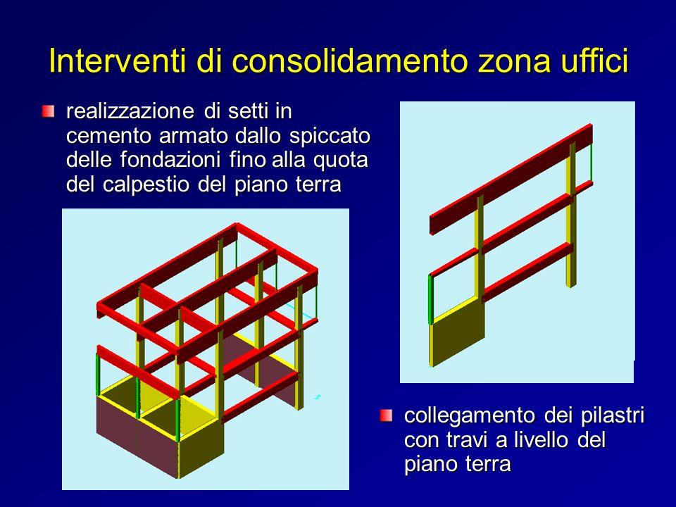 Interventi di consolidamento zona uffici realizzazione di setti in cemento armato dallo spiccato delle fondazioni fino alla quota del calpestio del pi