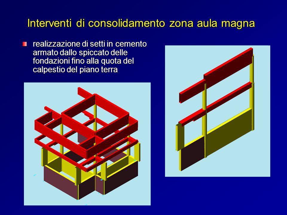 Interventi di consolidamento zona aula magna realizzazione di setti in cemento armato dallo spiccato delle fondazioni fino alla quota del calpestio de