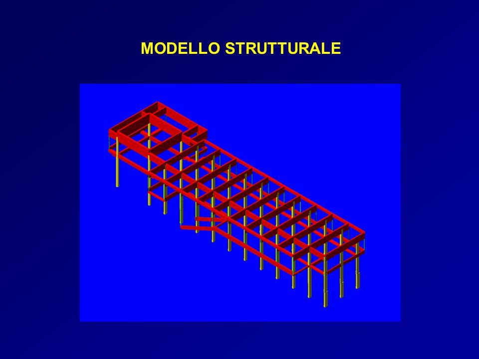 MODELLO STRUTTURALE