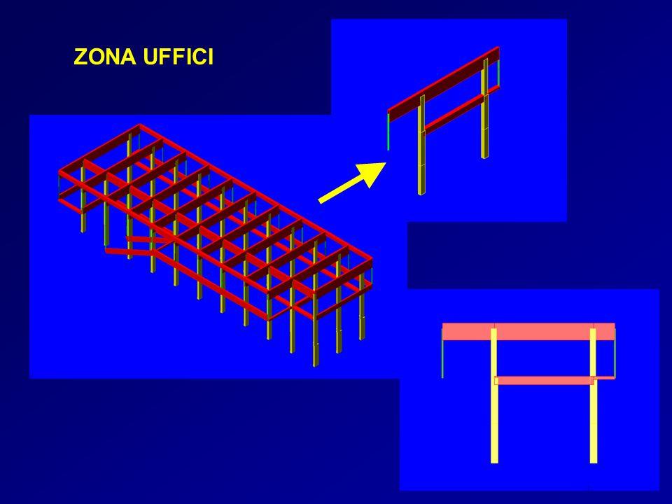 Analisi dello stato attuale Modello strutturale telai di riferimento per verifica dell efficacia dell intervento