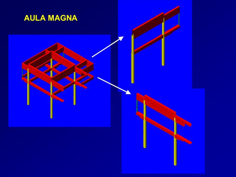 Combinazione carichi verticali Zona ufficiZona aula magna