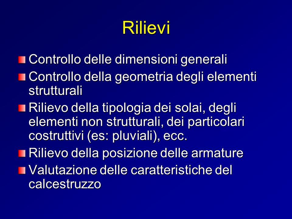 Rilievi Controllo delle dimensioni generali Controllo della geometria degli elementi strutturali Rilievo della tipologia dei solai, degli elementi non