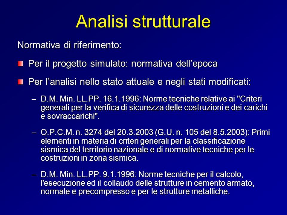 Analisi strutturale Normativa di riferimento: Per il progetto simulato: normativa dellepoca Per lanalisi nello stato attuale e negli stati modificati: