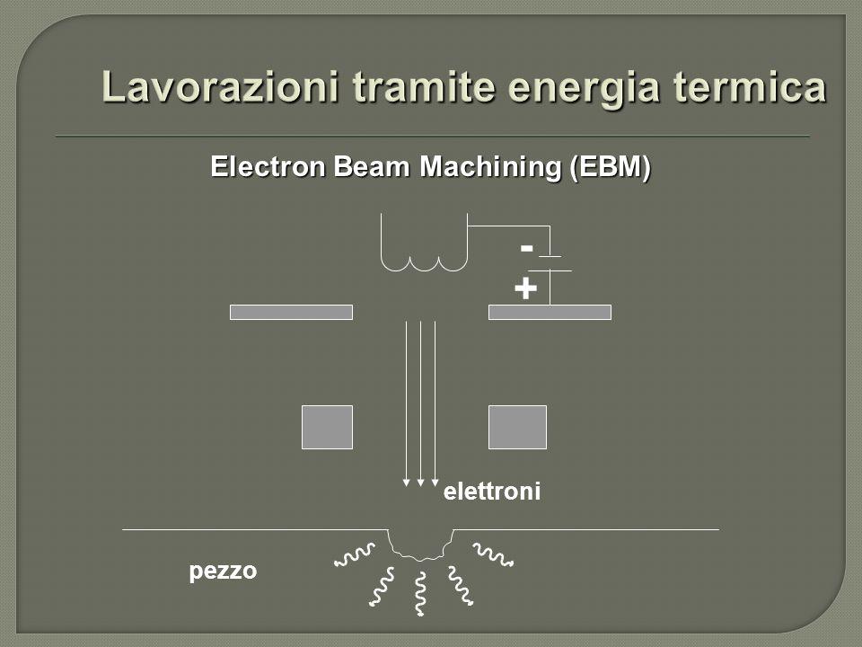 Electron Beam Machining (EBM) pezzo - + elettroni