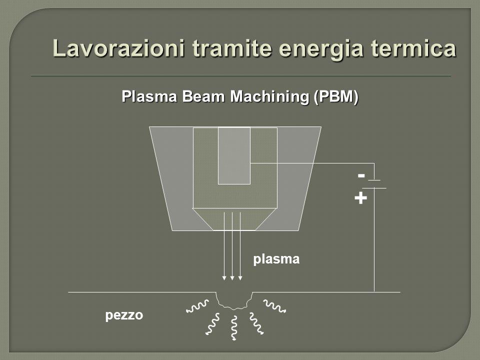 Plasma Beam Machining (PBM) plasma pezzo - +