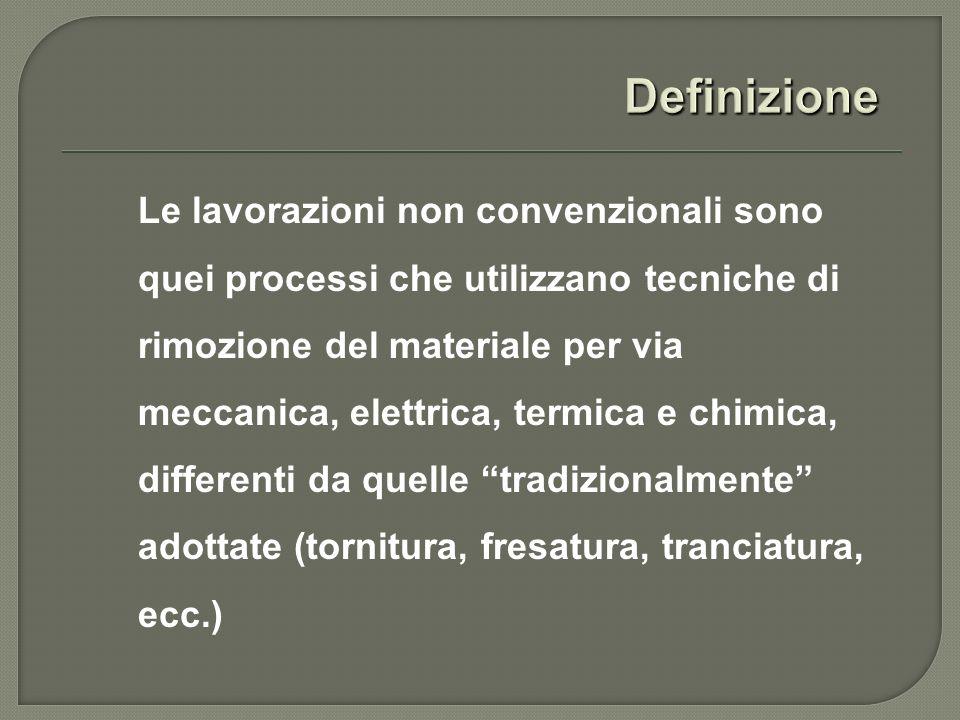 Le lavorazioni non convenzionali sono quei processi che utilizzano tecniche di rimozione del materiale per via meccanica, elettrica, termica e chimica