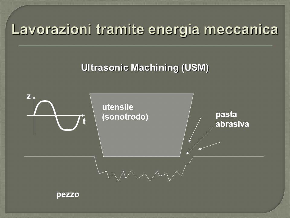 Ultrasonic Machining (USM) pasta abrasiva utensile (sonotrodo) pezzo z t