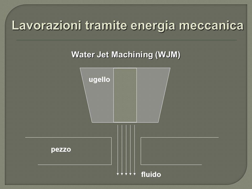 Abrasive Water Jet Machining (AWJM) fluido con abrasivo ugello pezzo