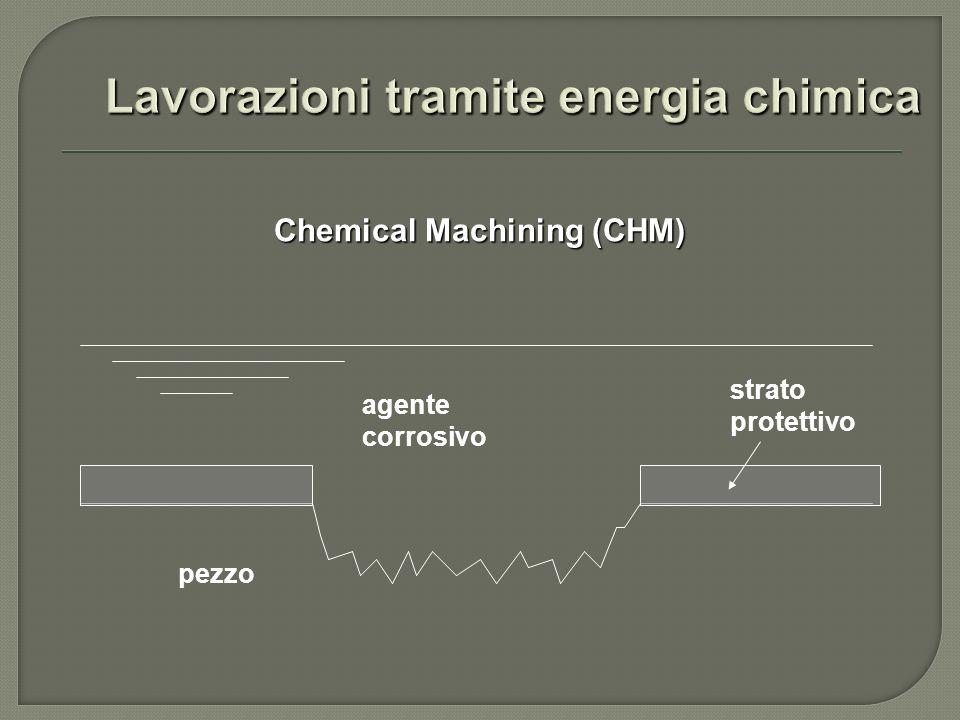 Chemical Machining (CHM) pezzo strato protettivo agente corrosivo