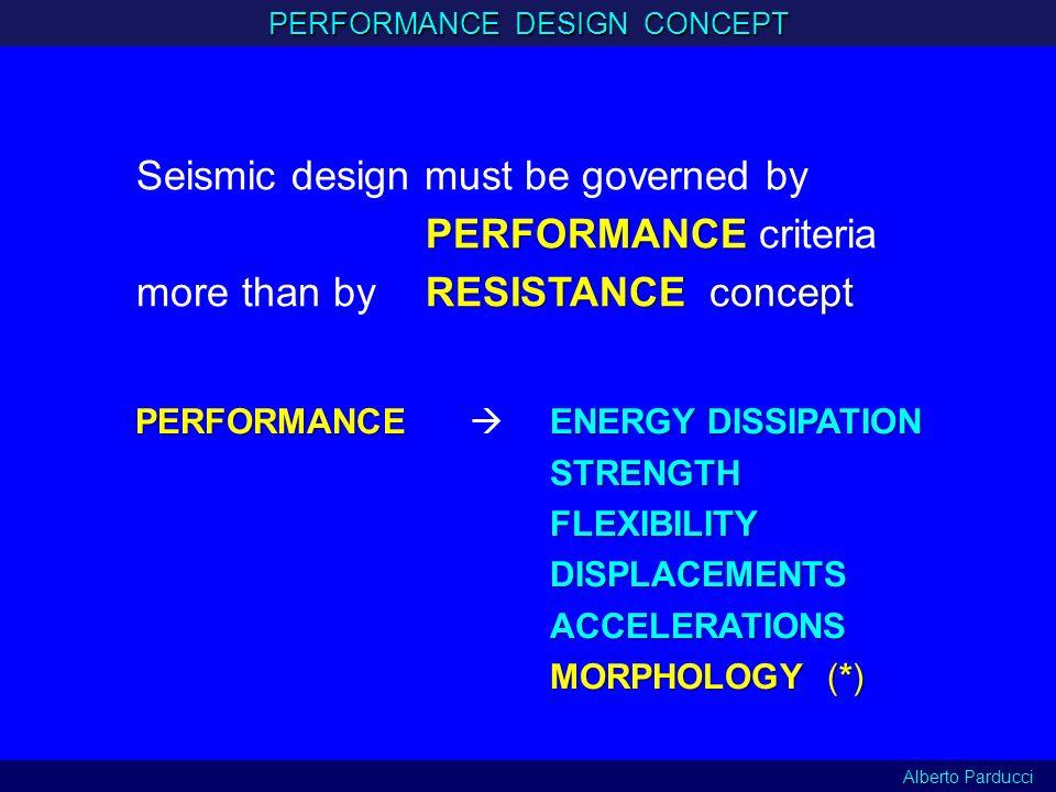 PERFORMANCE DESIGN CONCEPT Seismic design must be governed by PERFORMANCE PERFORMANCE criteria RESISTANCE concept more than byRESISTANCE concept Alber